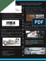 evolución del software(1)