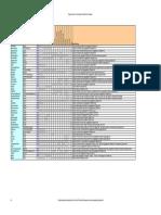 Object_Attributes_d.pdf