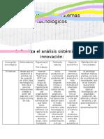 Evaluación de sistemas tecnológicos