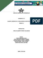 Evidencia 10.3 cuadro comparativo de indicadores logisticos MUMA S.pdf