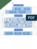 MAPA DE PROCESOS ZAPATILLAS DEPORTIVAS-1.docx