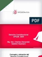 Concepto y ubicación del Derecho Constitucional