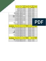 2nd Bill Abstrac (Road Quantities).pdf