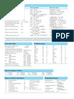 Física - Constantes, unidades y equivalencias