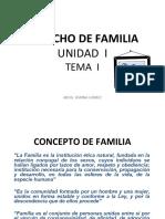 UNIDAD I tema 1 y 2 LA FAMILIA