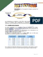Tema Hardware y Software 1ºESO-Copiar