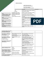 Planificacion II semestre 5° Basico