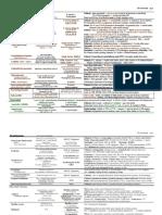 kupdf.net_table-microbiology-parasitology-virology