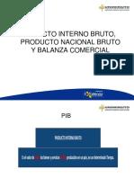 Macroeconomia PIB