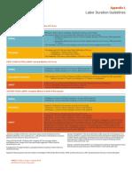 Appendix L_Labor Duration Guidelines_42616_V2.pdf