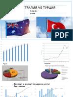 Avstralia_Turtsia_biznes_idei.pptx