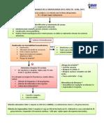 BRadicardia.pdf