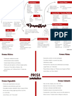 Mapa Mental Romantismo - pdf