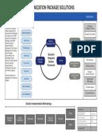 Implementation Methodology Blueprint