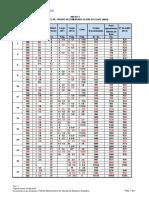 ITM024 Anexo1R1 Valores de Torque
