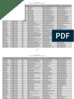 nomiPersoAFIP_300618.pdf