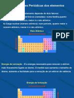 Cederj Apres.plataforma 2010-1-2a Semana Propriedades Periodicas Iif
