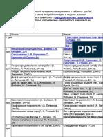 mipt.ru__uchebnaya_programma_i_chitaemye_kursy