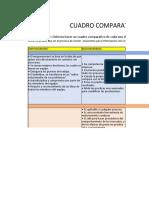 CUADRO COMPRATIVO UNIDAD III. liz