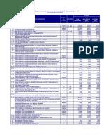 Informaţia privind activitatea economico-financiară