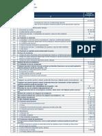 FIN 2 - Bilanţul contabil