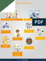 Proceso de inducción.pdf