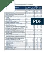 Anexa 8 Informaţia privind activitatea economico-financiară (3)