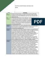 Articulos Constitucionales_Materia Ambiental_Mexico