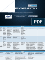 MatrizComparativaEmpresas   11