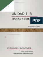 11 2020 UNIDAD 1 B (7).pptx