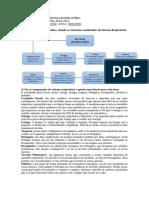 Estudo Dirigido Fisiologia_MicheliPolli