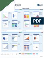 LeanIX Poster 16 Key Views for Cloud Governance