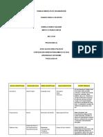 Cuadro Para El Registro de Los Modelos de Organizacion