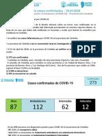 25.04.2020 Para Prensa Panel Casos Confirmados