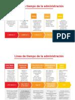 Línea de tiempo de la administración.pptx
