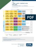 malla pedagogia en ciencias de las fisicas y matematicas.pdf