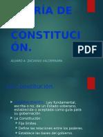 Teoria de la Constitución