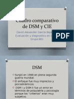 Cuadro comparativo de DSM y CIE- García,D..pptx