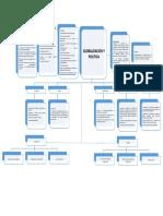 MAPA MENTAL-GLOBALIZACION Y POLITICA.pdf