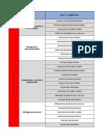MATRIZ CONESSA- PROGRAMAS