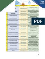 Listados de costos de Calidad.docx