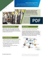 demand-driven-supply-chains