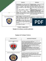 CUADRO COMPARATIVO CICPC-PNB