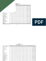Primary Private Education 2009-2010.pdf
