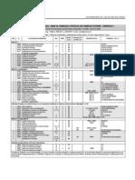 Grade Curricular Comex 5140-c2