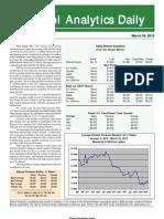 Ethanol Analytics 032410