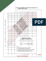 corriente-de-cortocircuito-para-conductores-de-cobre-con-aislamiento-termoplastico .pdf