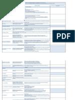Análisis norma ISO 9001 v 2015 Salud.xlsx