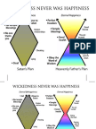 Wickedness Never Was Happiness Chart