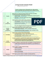 Thalheimer-The-Learning-Transfer-Evaluation-Model-Version-12(1).pdf